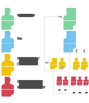 australian x-up compensation plan germany