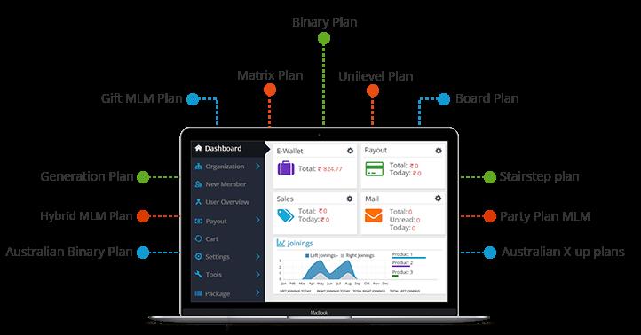 Infinite MLM Software: #1 Network Marketing Software - MLM