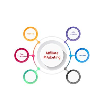 affiliate mlm program