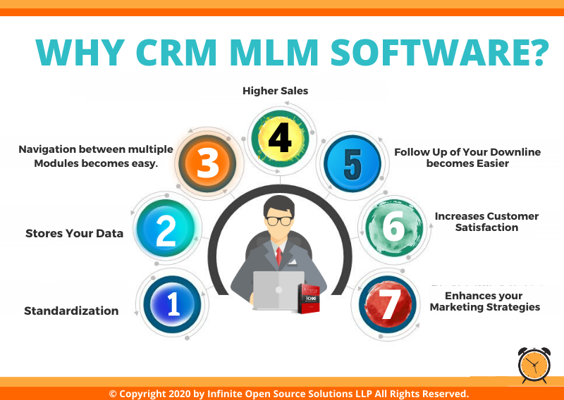Why CRM MLM Software_infographics