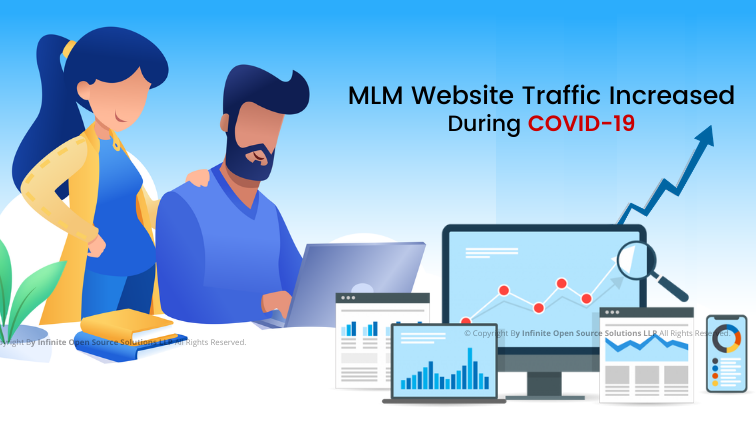 MLM Website Traffic Increased During COVID 19