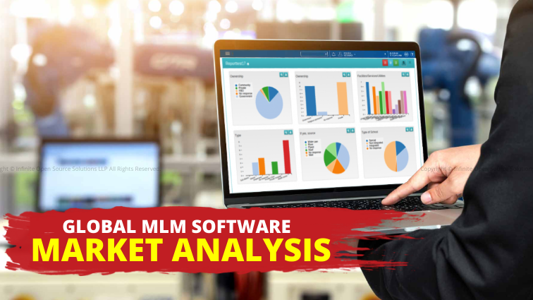 Global MLM Software Marketing