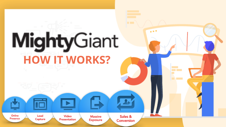 Mighty Giant works