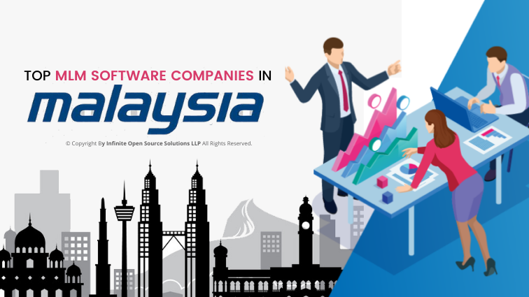MLM Software companies in malaysia
