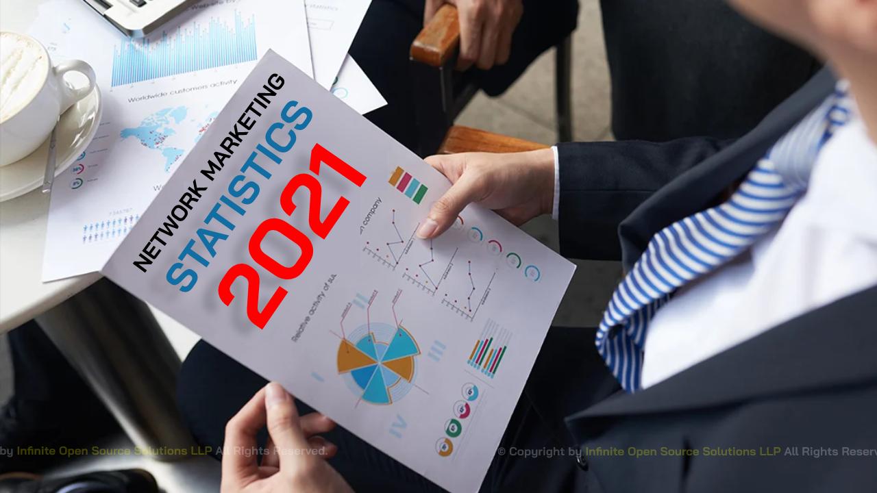Network Marketing Statistics 2021