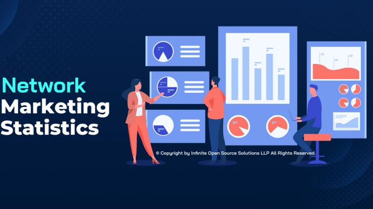 Network Marketing Statistics